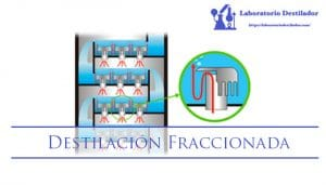 proceso-de-destilacion-fraccionada